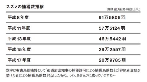 Ranking_20090312_16